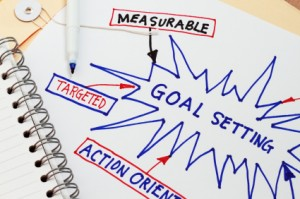 Annual goals setting helps you improve your business' performance.