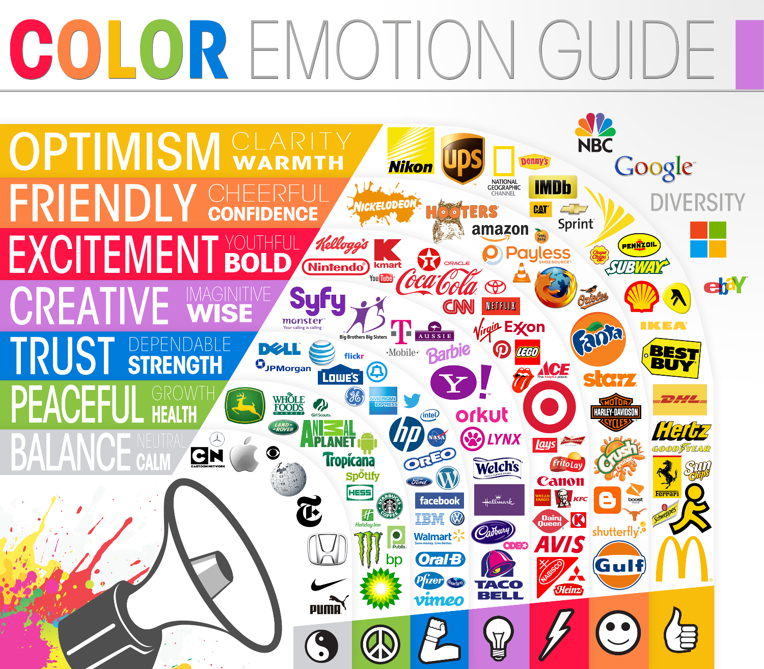 Picture of color emotion guide