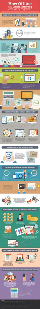 Online and offline marketing infographic.